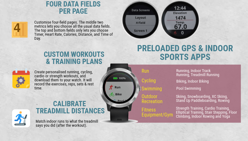 Garmin Vivoactive 3 Review